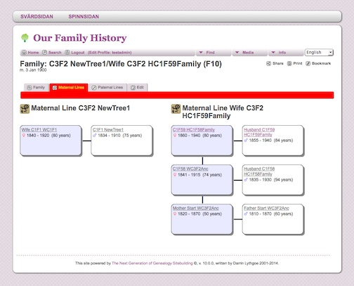 left[Family Maternal Line tree